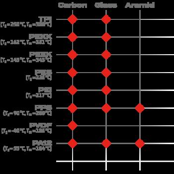 Suprem_TC_ICON_10_diagram